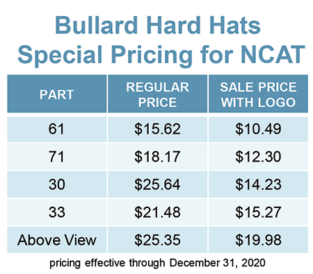 Hard Hat pricing chart